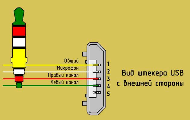 USB micro