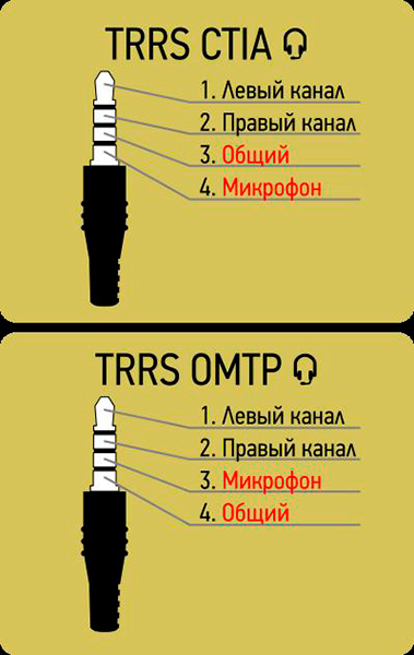 8CTIA OMTP